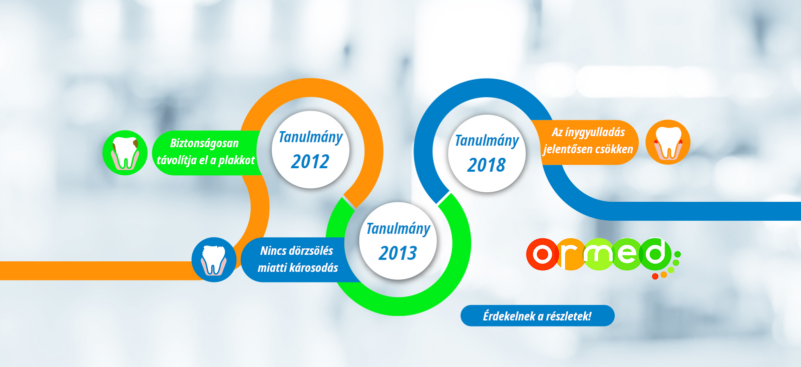 Emmi-dent ultrahangos fogkeféinket 2011-ben, 2012-ben és 2018-ban is klinikai körülmények között tesztelte, és kiváló hatásmechanizmusukat elismerte az ORMED Institute.